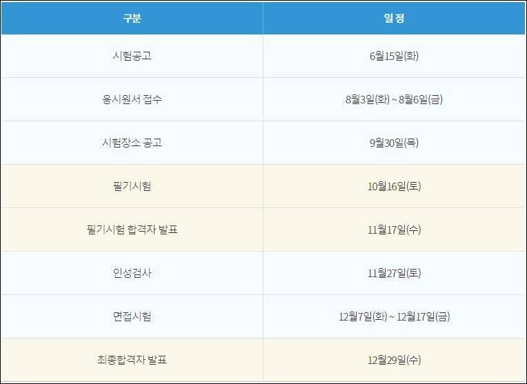 2021 서울시 7급공무원 시험일정