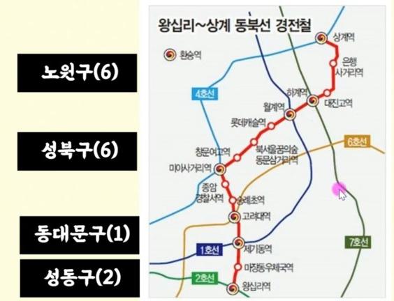 동북선-경전철-노선도