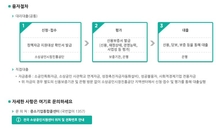 소상공인정책자금_대출신청절차안내