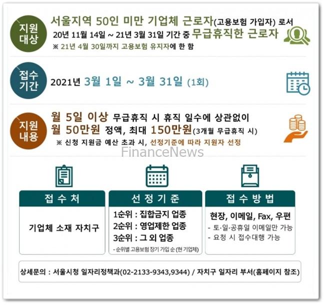 서울시 무급휴직 고용유지지원금