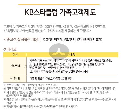 kb 스타클럽 가족 실적합산