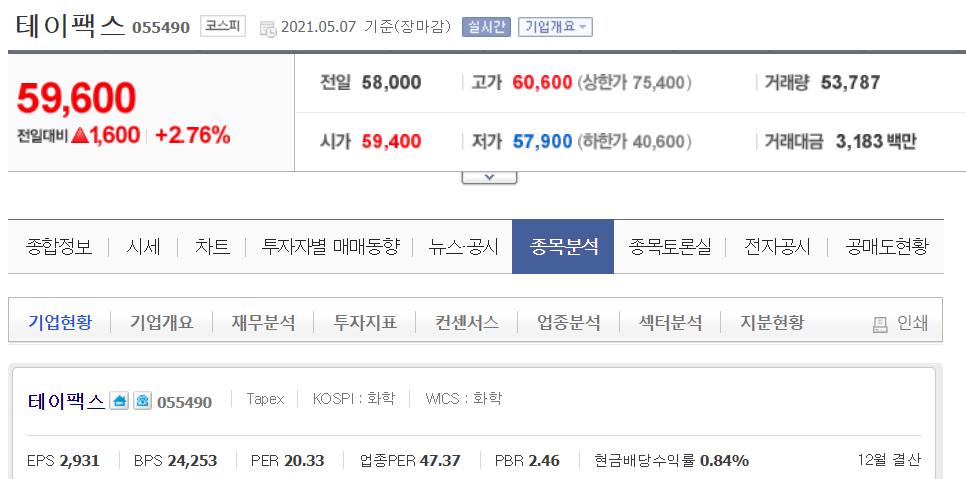 E 트렌드 5월 7일 - 테이팩스, 스튜디오드래곤, 오리온, 나스미디어, CJ ENM, 이녹스첨단소재